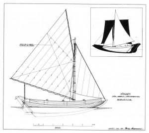 Fälbåt